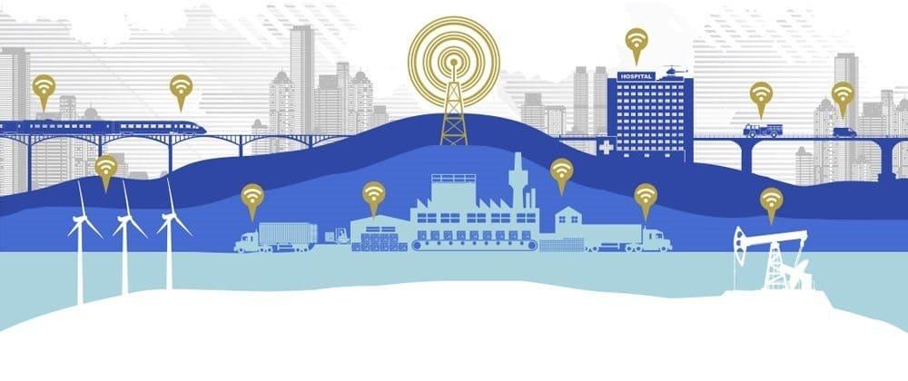 Internet das coisas (IoT) Indústria 4.0